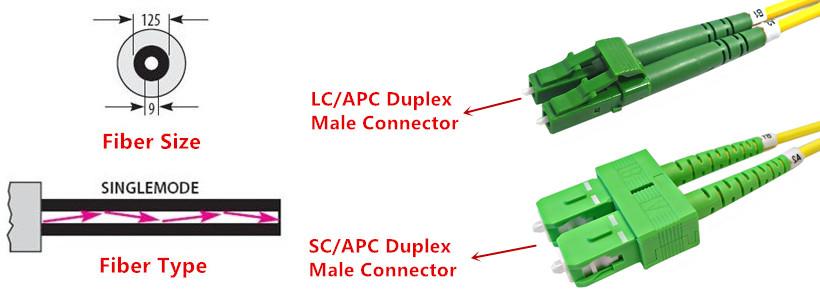 2m 6ft 3mm jacket LSZH singlemode simplex SC//APC to SC//APC 9 micron Fiber Cable