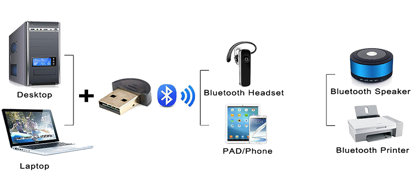 USB Bluetooth V4 0 Wireless Mini Adapter Dongle - PrimeCables®
