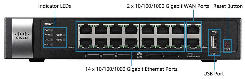 Cisco RV325 Small Business Gigabit Dual WAN VPN Router