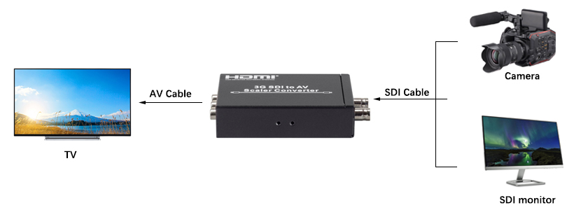 Replacement For MONOPRICE INC 16062