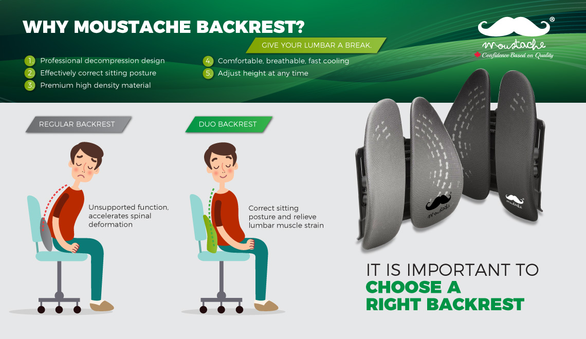 Choose a right Backrest