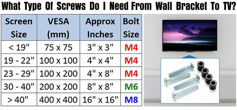Screws Pack of TV Wall Mount Bracket for Samsung HDTV