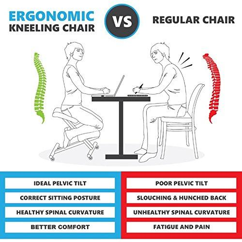 Ergonomics Kneeling Chair