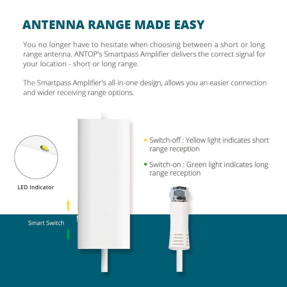 Digital Outdoor TV Antenna Smartpass Amplified Antenna with Built-in 4G LTE  Filter - Primecables®
