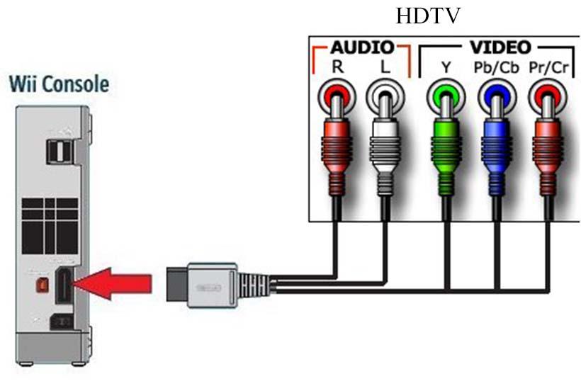 wii wire diagram wiring diagram ops Digital Camera Diagram
